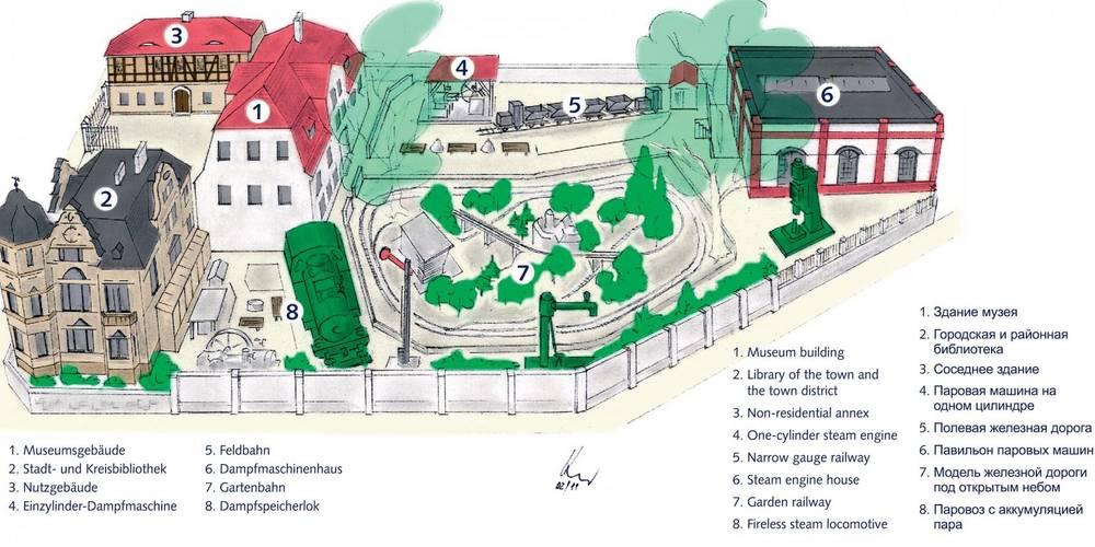 Stadt- und Dampfmaschinenmuseum Werdau